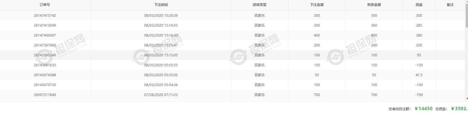 维权网站:DG百家乐 (2951117.com)